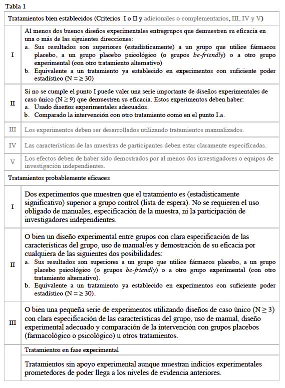 CriteriosAPA_PBE.png